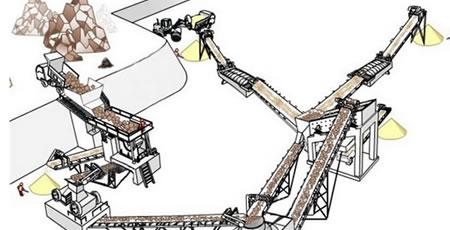 机制砂生产线02