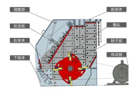 BP系列细节图
