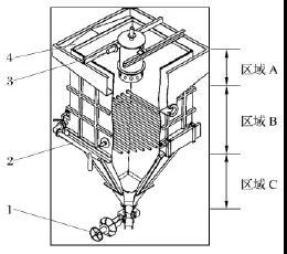 弗洛特克斯比重分级机基本结构示意