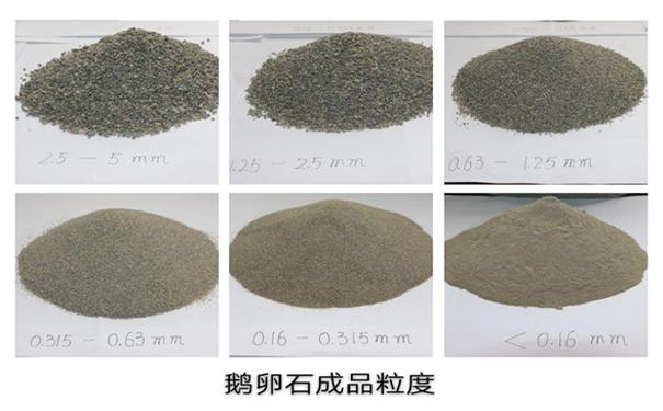开办砂石加工厂需要用到哪些破碎设备?
