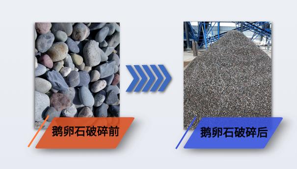 鹅卵石成砂率跟什么有关?哪种制砂机比较好?