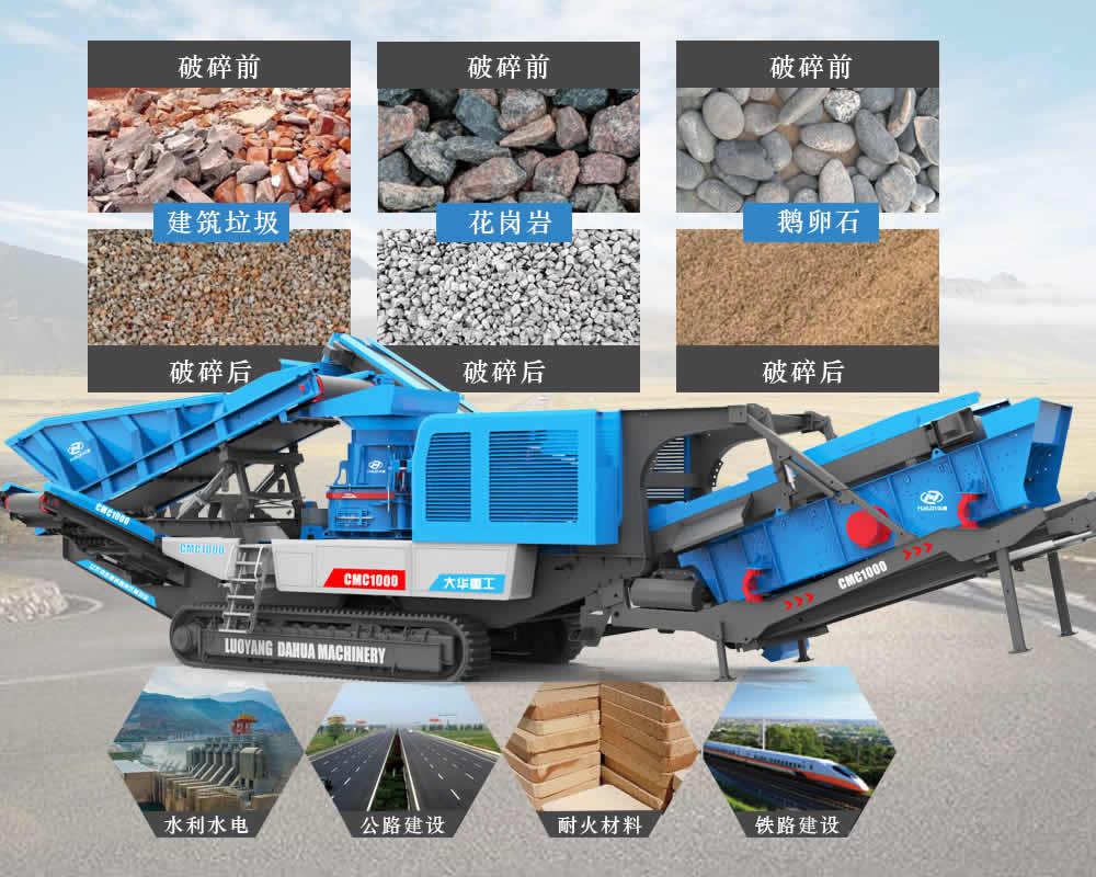 移动制砂机应用范围